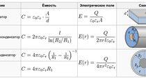 Особенности конденсаторов