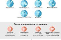 Мзта официальный сайт