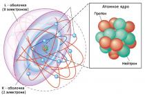 15 самых интригующих фактов об атомах