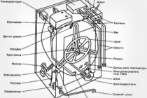 Проверка мотора стиральной машины на работоспособность