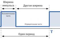 Понятие сигнала в радиосвязи