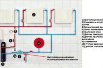 Установка насоса в систему отопления: разбор основных монтажных правил и хитростей