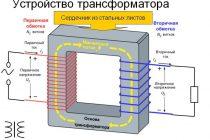Назначение и принцип действия измерительных трансформаторов тока