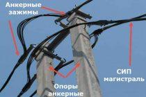 Провода изолированные сип-1, сип-2, сип-3, сип-4