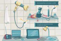 Классы электробезопасности - особенности, требования и гост
