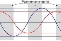 Компенсация реактивной мощности «три