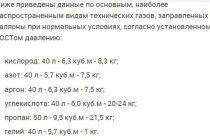 Калькулятор перевода литров сжиженного газа в килограммы (кг)