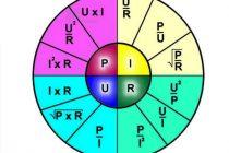 Мегаватт (мвт) → киловатт (квт), международная система (си)