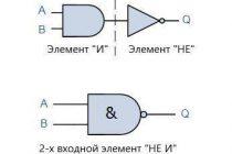 Редактор схемы логических элементов
