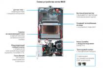 Запуск котла baxi eco four 24f в эксплуатацию