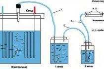 Как сделать электролизер своими руками?