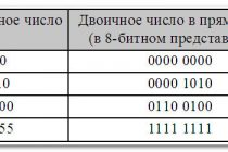 Перевод чисел из одной системы счисления в другую онлайн