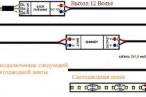 Схема шим-регулятора яркости светодиодов для сборки своими руками