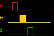 Особенности применения ультразвукового дальномера hc-sr04 в качестве средства ориентации мобильного объекта