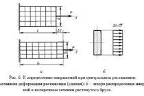Особенности формулы заряда q