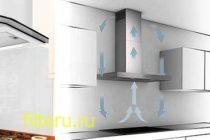 Как почистить домашнюю вытяжку. чистка и замена фильтров кухонной вытяжки