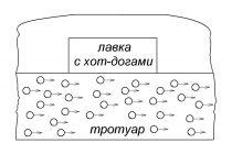 Полевой транзистор с управляющим pn-переходом (jfet-транзистор)