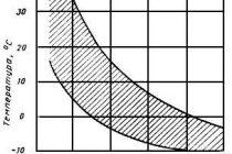Гост 6477-88 карамель. общие технические условия (с изменением n 1)