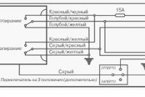 Системы дистанционного управления запиранием/отпиранием замков дверей