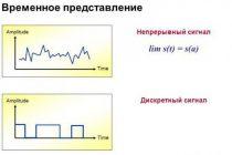 Электрический импульс