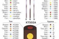 Маркировка транзисторов - какая она бывает? типы, параметры и характеристики транзисторов, маркировка