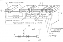 Что такое интегральная микросхема