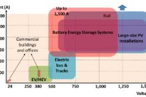Организация систем оперативного постоянного тока (сопт)