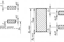 Гост 26869-86 саженцы декоративных кустарников. технические условия (с изменением n 1)