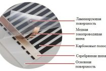 Монтаж электрического теплого пола в условиях деревянного полового покрытия