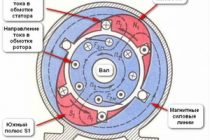 Что такое асинхронный двигатель и принцип его действия