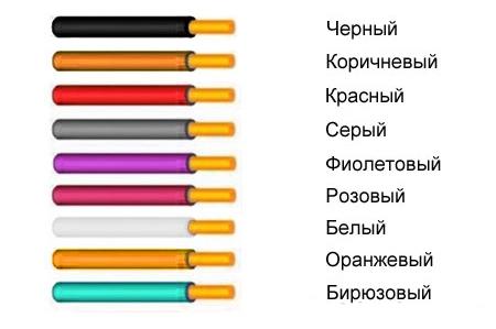 Проводники