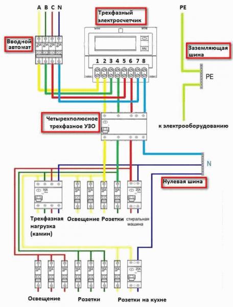 Схема