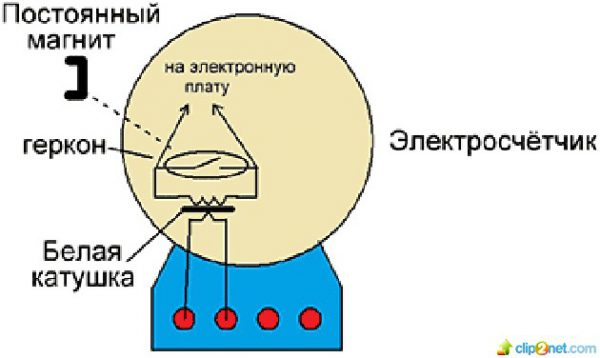 Электросчетчик с пультом