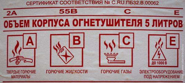маркировка огнетушителя