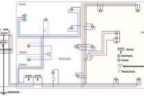 Образец плана прокладки электропроводки