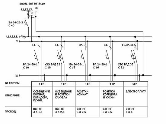 Приблизительная схема электропроводки в квартире