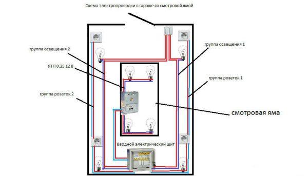 Схема монтажа проводки в гараже