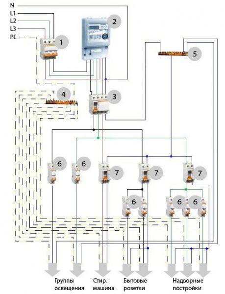Схема распределительного щита 380 вольт (без трёхфазных потребителей)