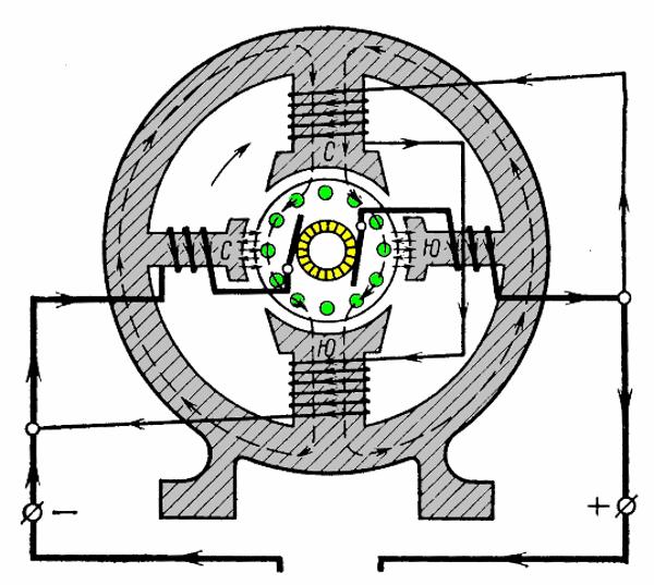 бородина генератор картинок в схемы спешите