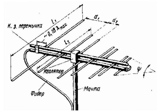 Схема логопериодической антенны