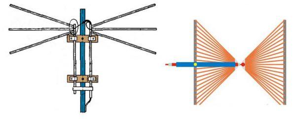 Всеволновая антенна