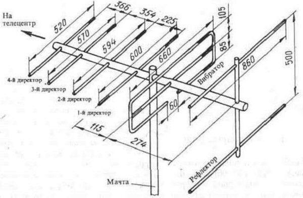 Схема волнового канала