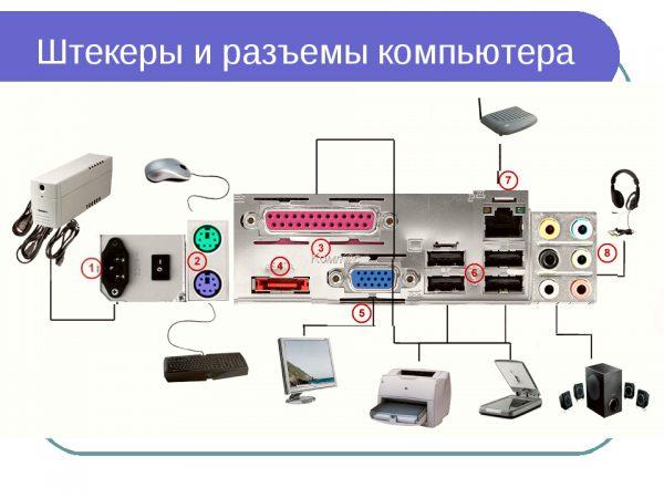Штекеры и разъёмы компьютера