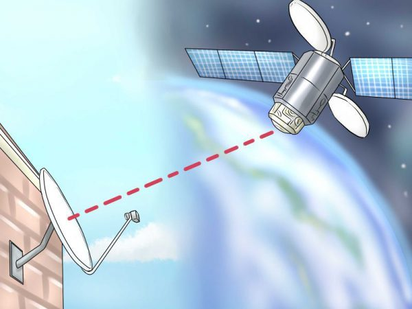 Связь со спутником