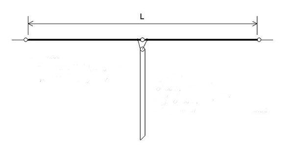 Полуволновой диполь