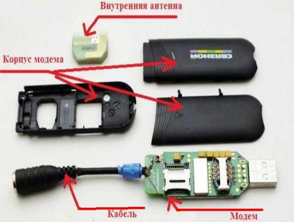 Схема сборки выносной антенны