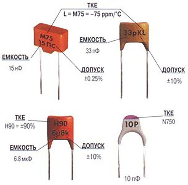 Пример маркировки различных характеристик