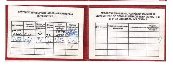Удостоверение IV группы