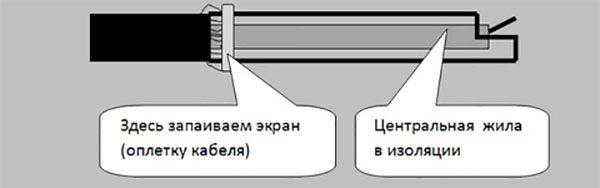 Запайка кабеля