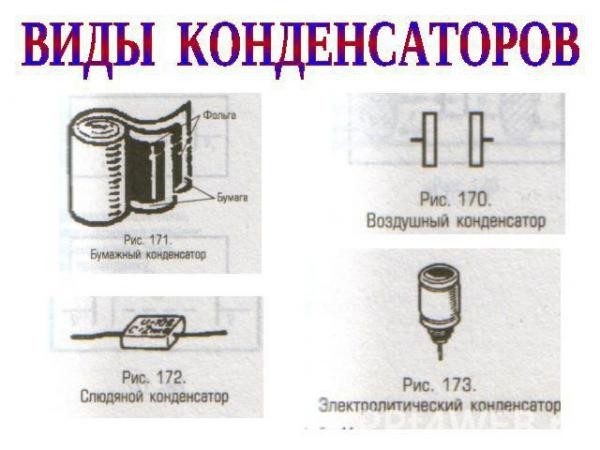 Каждый вид конденсатора имеет стандартную конструкцию